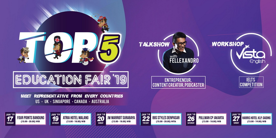 pameran pendidikan, Top 5 Popular Countries Education Expo 2019, Seputar Kota